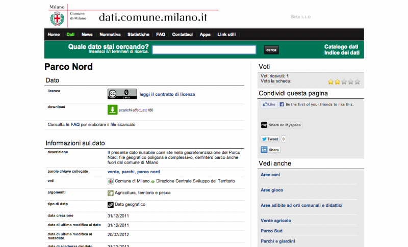What's wrong with Milan's Open Data initiative | Alessandro
